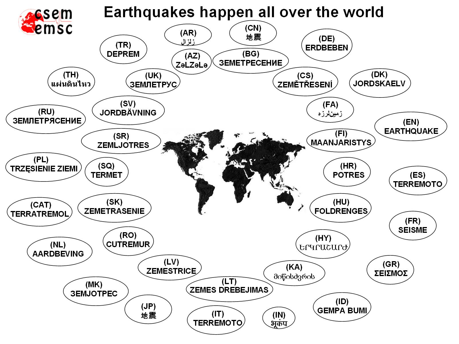 word earthquake in all languages